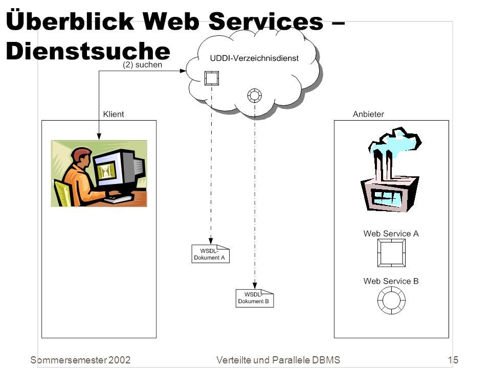 Überblick Web Services – Dienstsuche