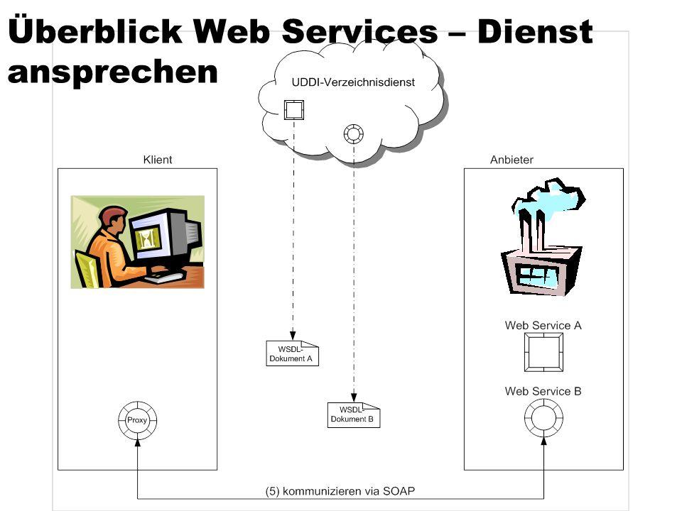 Überblick Web Services – Dienst ansprechen