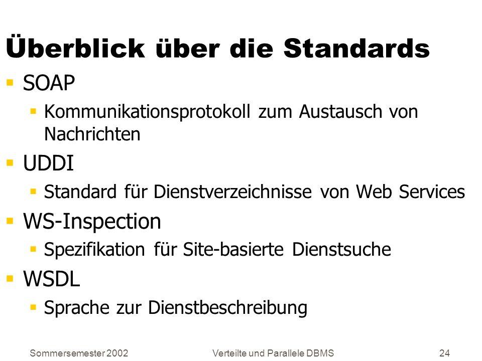 Überblick über die Standards