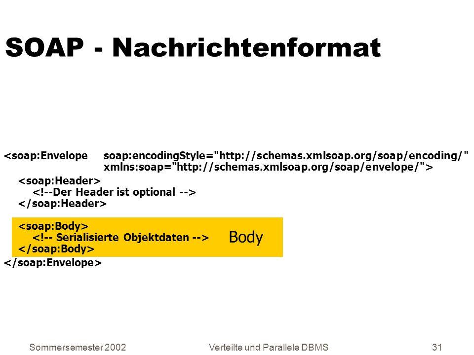 SOAP - Nachrichtenformat
