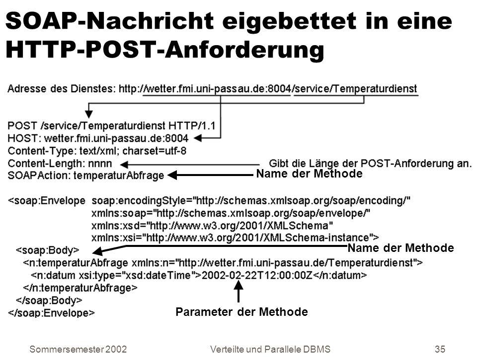 SOAP-Nachricht eigebettet in eine HTTP-POST-Anforderung