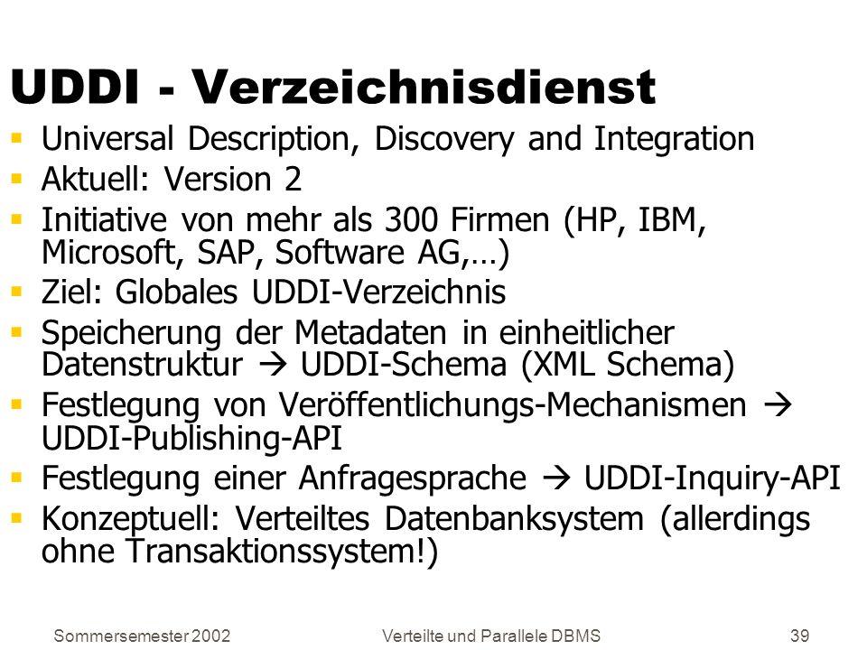 UDDI - Verzeichnisdienst