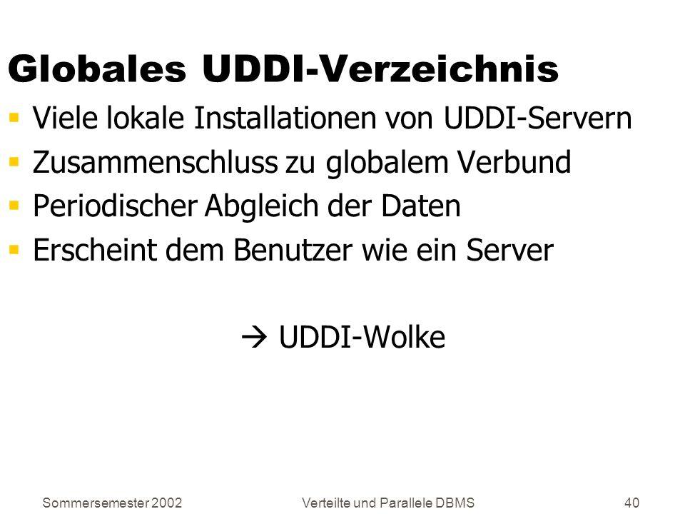 Globales UDDI-Verzeichnis