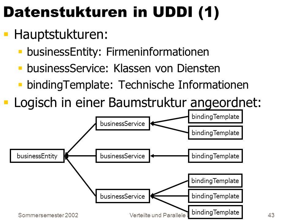 Datenstukturen in UDDI (1)