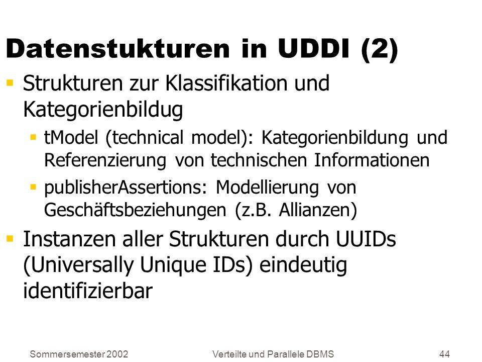 Datenstukturen in UDDI (2)