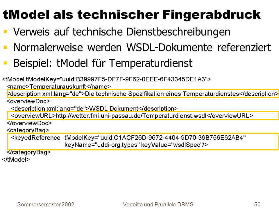 tModel als technischer Fingerabdruck