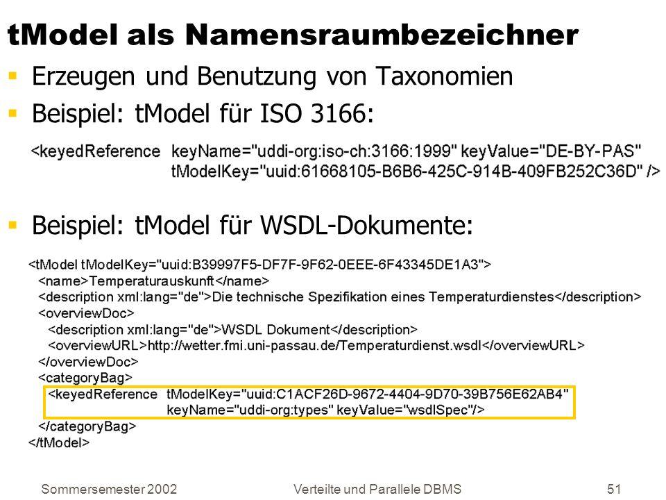 tModel als Namensraumbezeichner