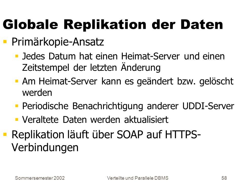 Globale Replikation der Daten