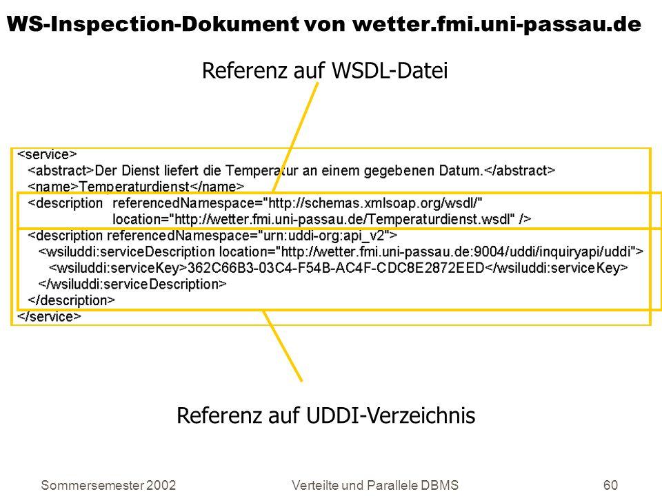 WS-Inspection-Dokument von wetter.fmi.uni-passau.de
