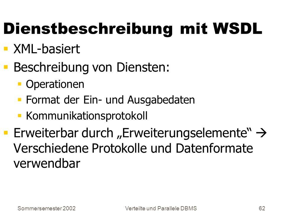 Dienstbeschreibung mit WSDL