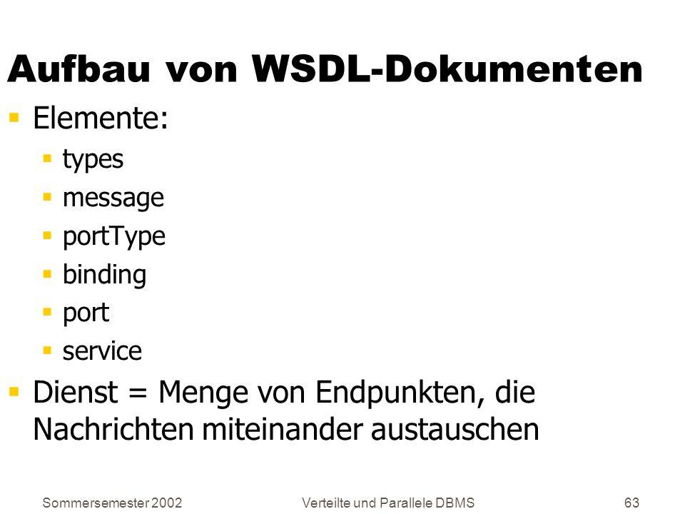 Aufbau von WSDL-Dokumenten