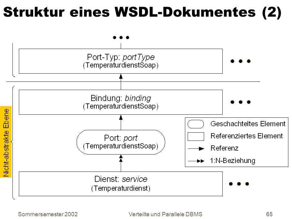 Struktur eines WSDL-Dokumentes (2)
