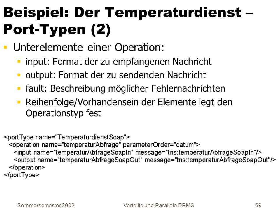 Beispiel: Der Temperaturdienst – Port-Typen (2)