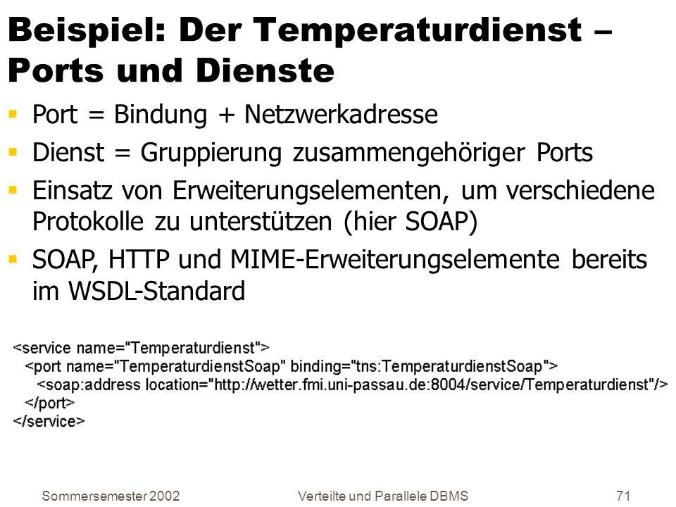 Beispiel: Der Temperaturdienst – Ports und Dienste
