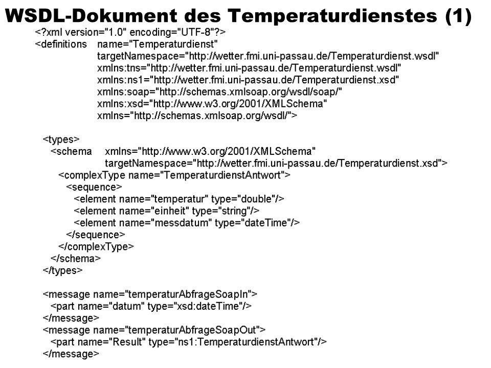 WSDL-Dokument des Temperaturdienstes (1)