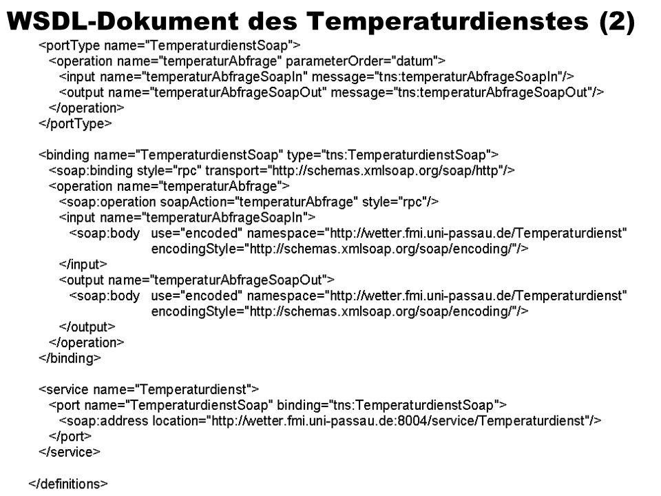 WSDL-Dokument des Temperaturdienstes (2)