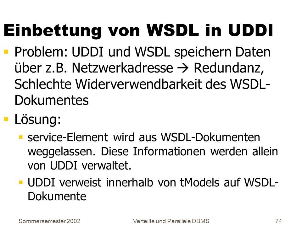 Einbettung von WSDL in UDDI