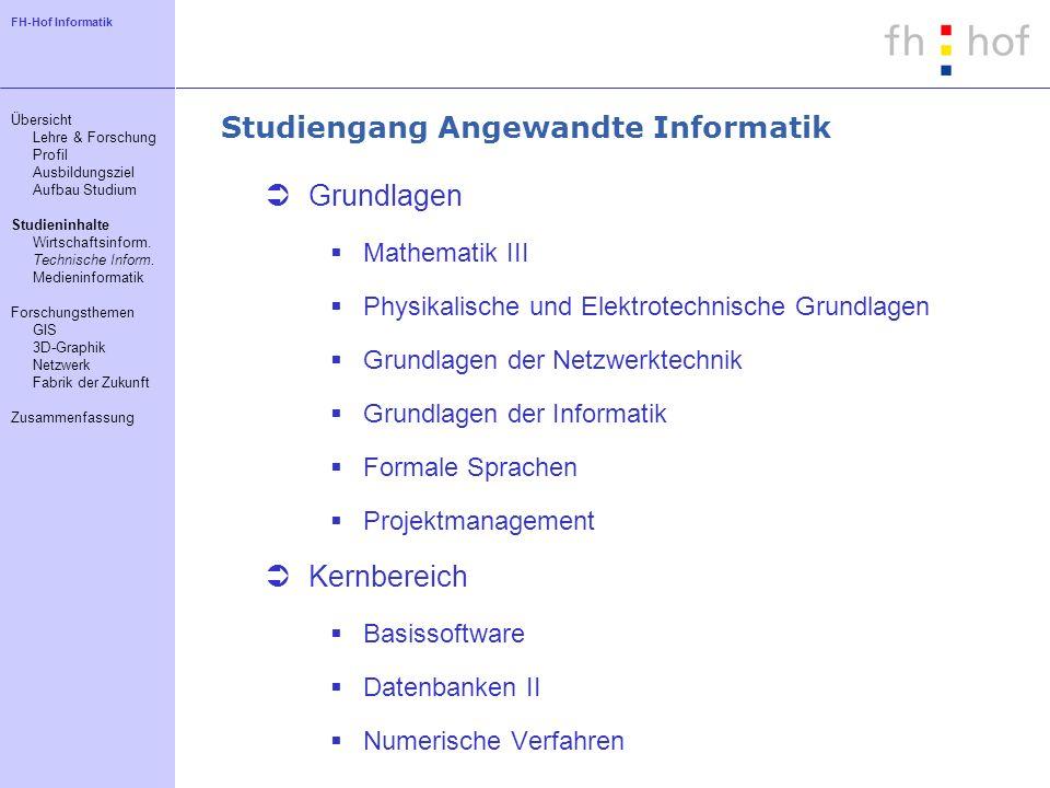 Studiengang Angewandte Informatik