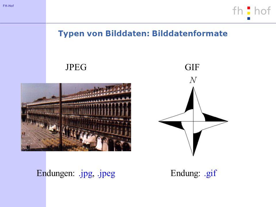 Typen von Bilddaten: Bilddatenformate