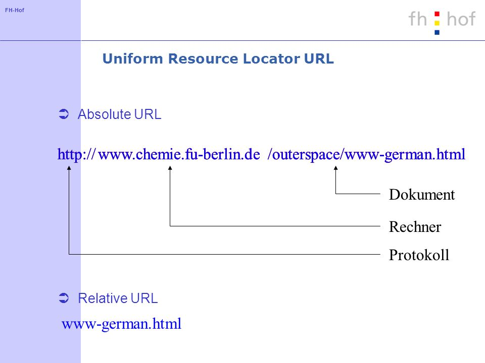 Uniform Resource Locator URL