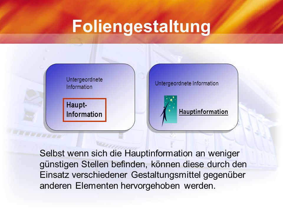 Foliengestaltung Untergeordnete Information. Haupt- Information. Untergeordnete Information. Hauptinformation.