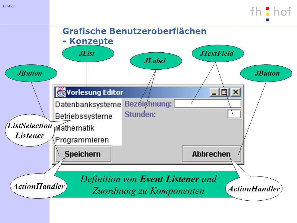 Grafische Benutzeroberflächen - Konzepte