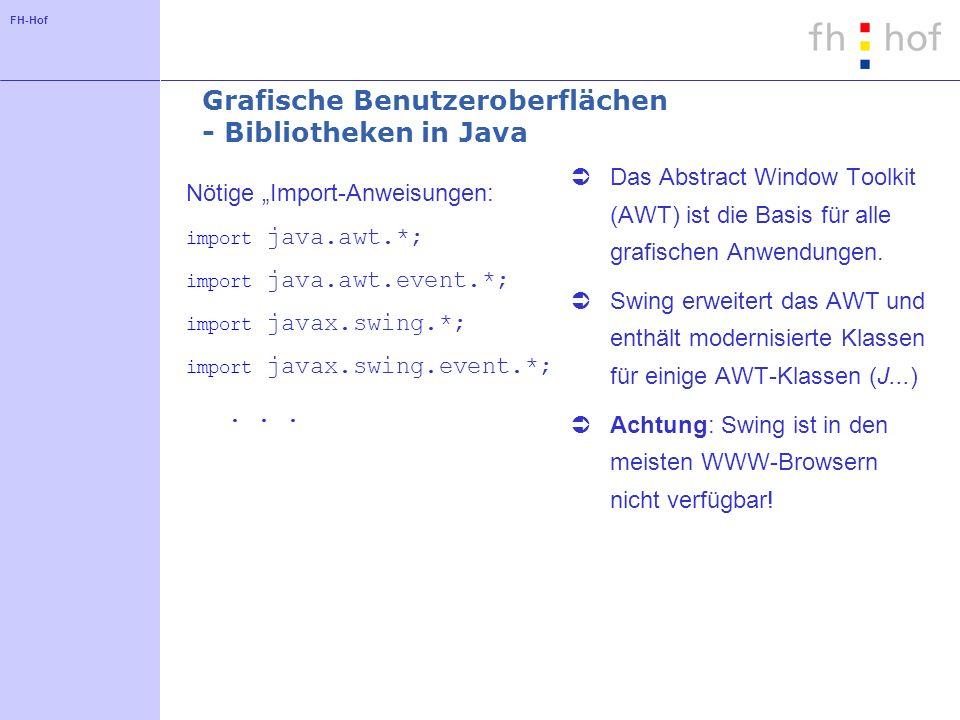 Grafische Benutzeroberflächen - Bibliotheken in Java