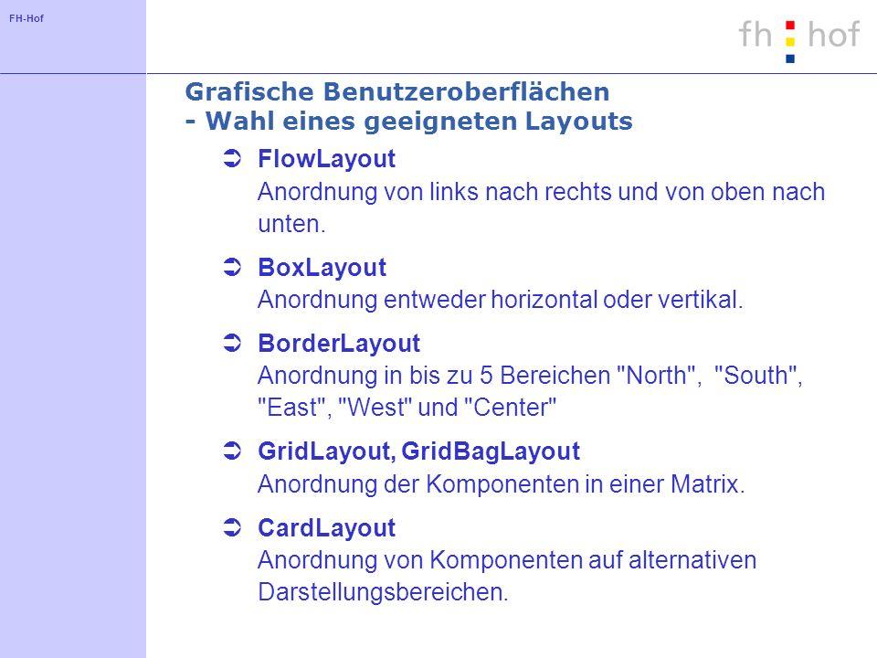 Grafische Benutzeroberflächen - Wahl eines geeigneten Layouts