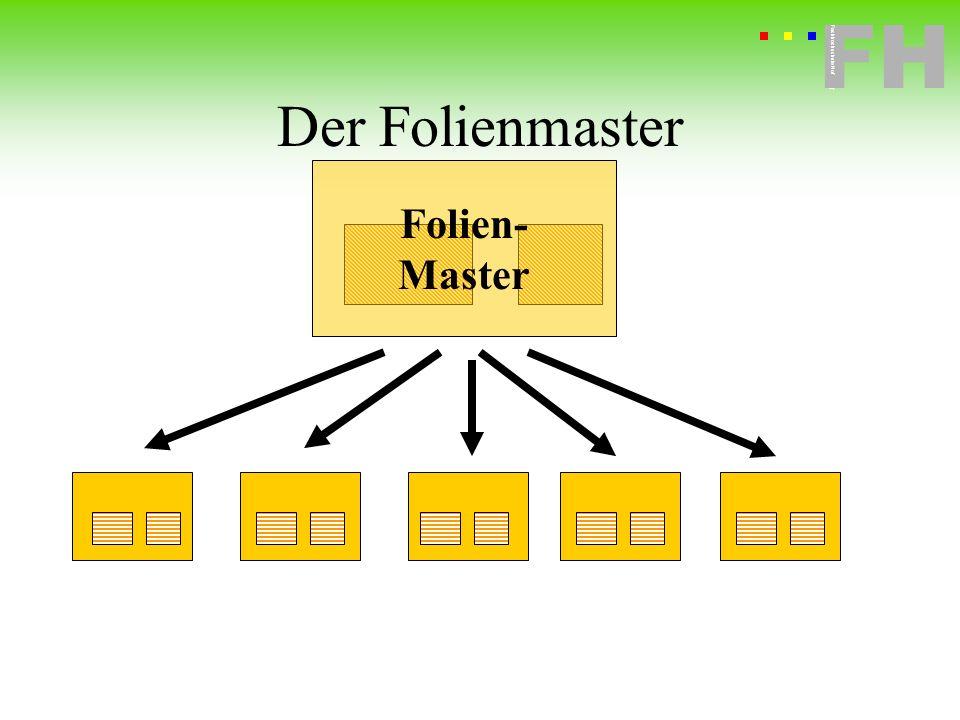 Der Folienmaster Folien- Master