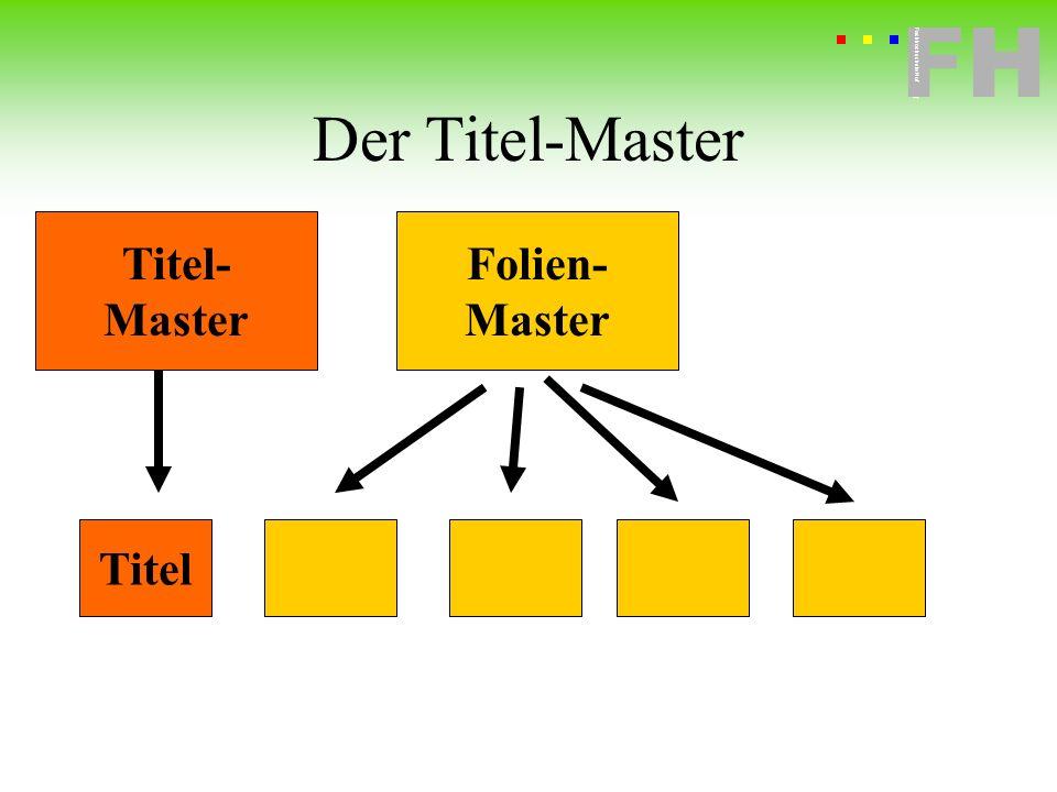 Der Titel-Master Titel- Master Folien- Master Titel