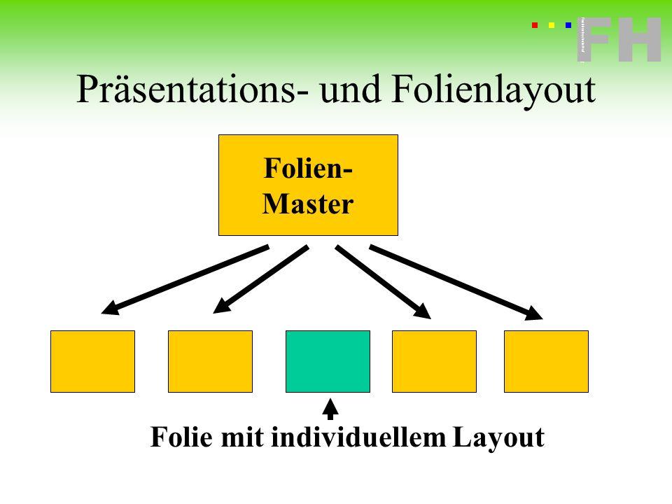 Präsentations- und Folienlayout
