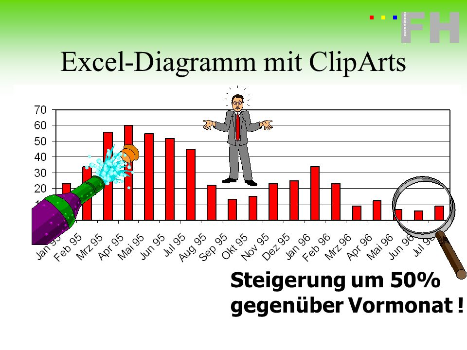 Excel-Diagramm mit ClipArts
