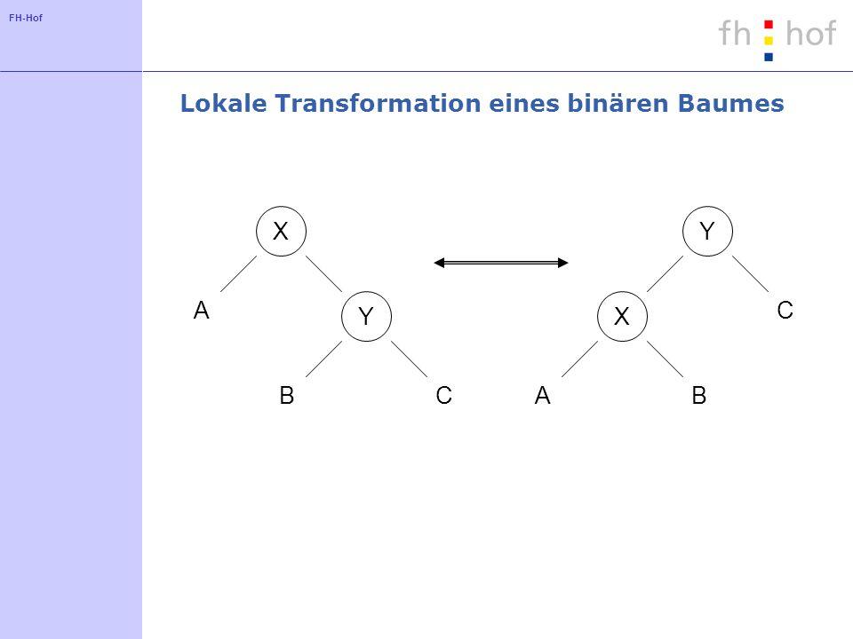 Lokale Transformation eines binären Baumes