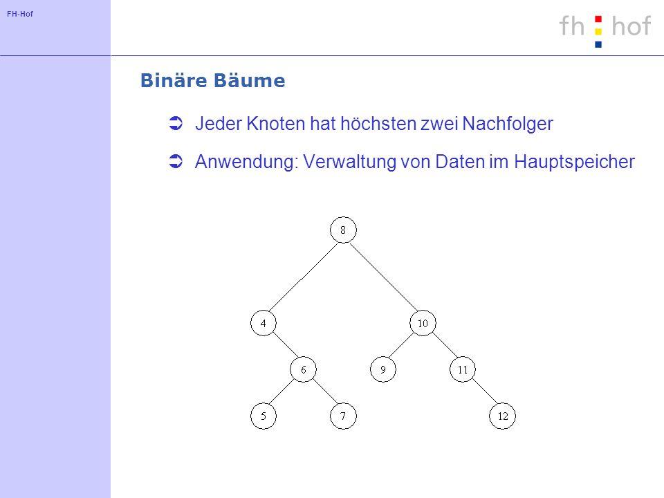Binäre Bäume Jeder Knoten hat höchsten zwei Nachfolger.