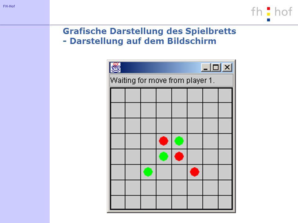 Grafische Darstellung des Spielbretts - Darstellung auf dem Bildschirm