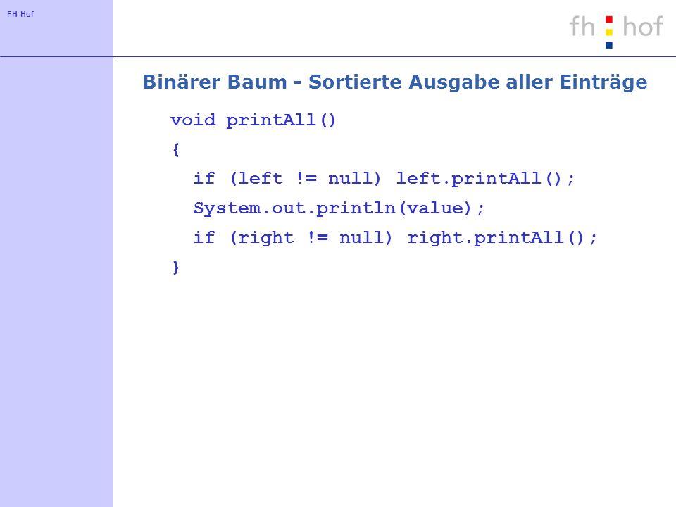 Binärer Baum - Sortierte Ausgabe aller Einträge