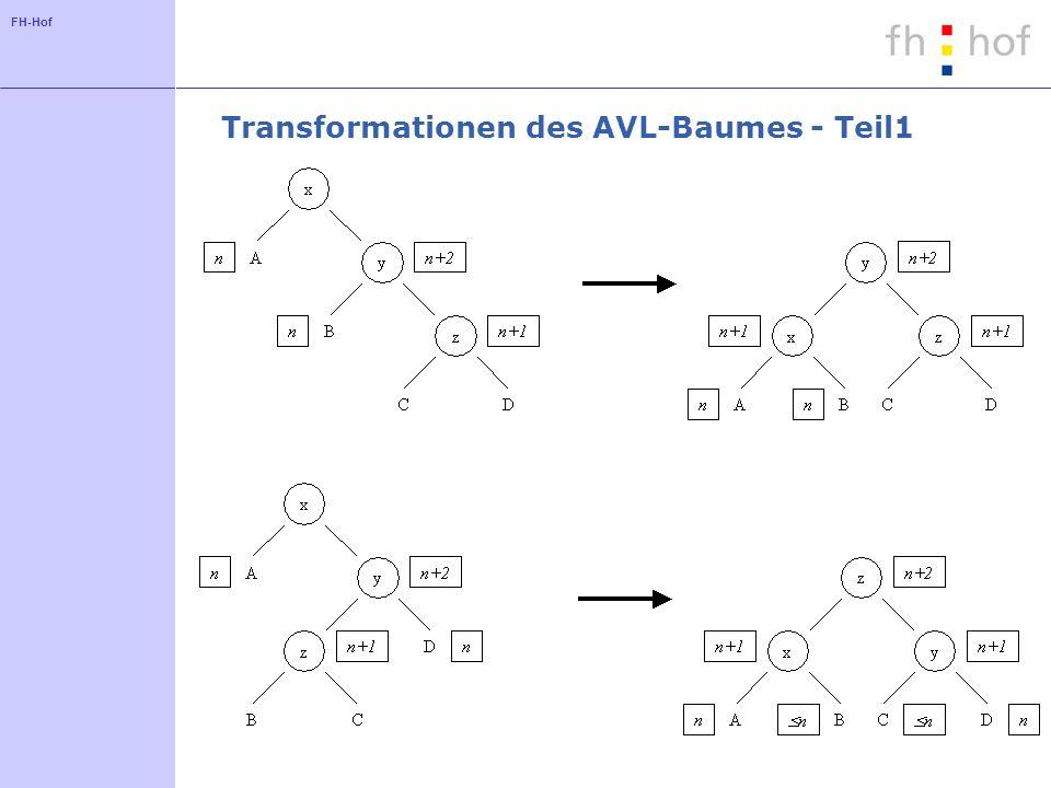 Transformationen des AVL-Baumes - Teil1