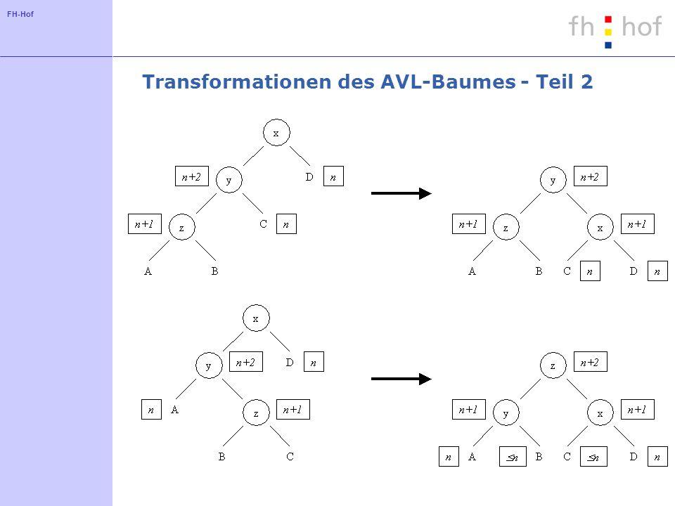 Transformationen des AVL-Baumes - Teil 2
