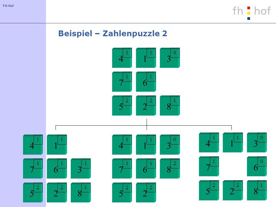 Beispiel – Zahlenpuzzle 2