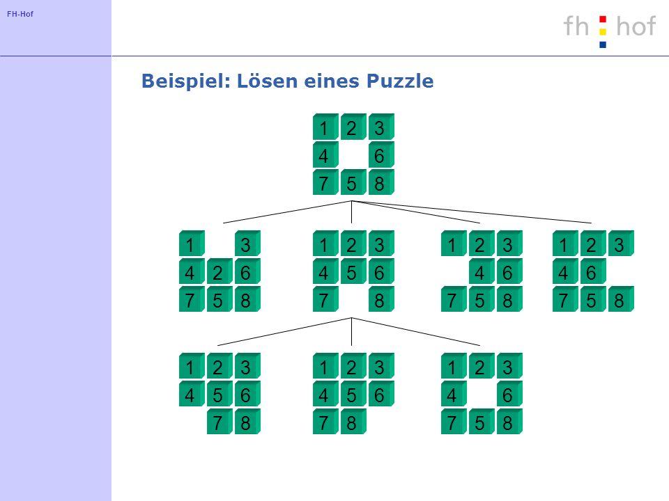 Beispiel: Lösen eines Puzzle