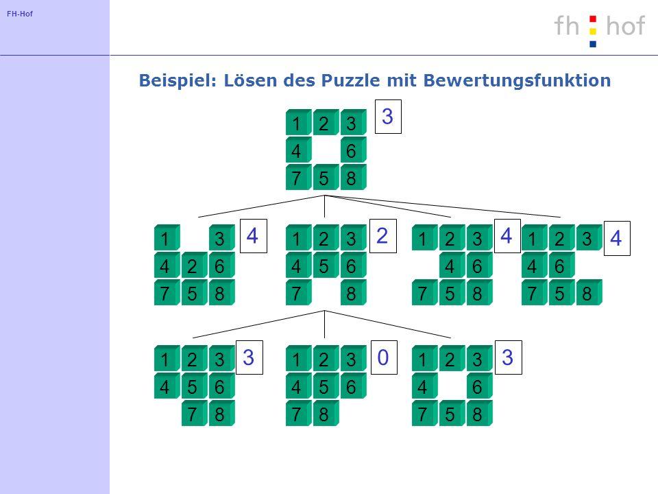 Beispiel: Lösen des Puzzle mit Bewertungsfunktion