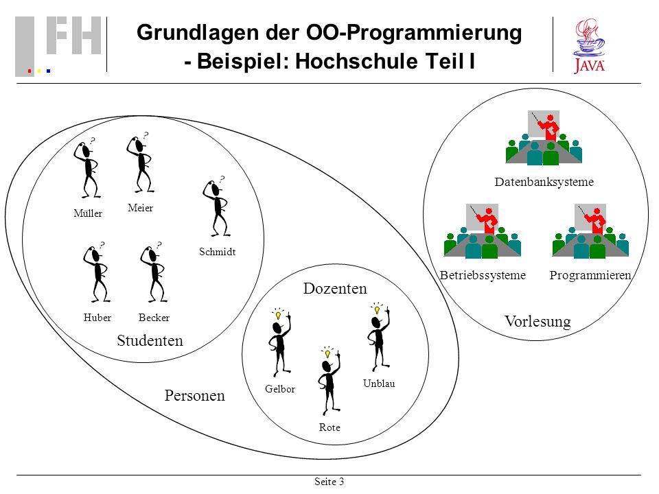 Grundlagen der OO-Programmierung - Beispiel: Hochschule Teil I