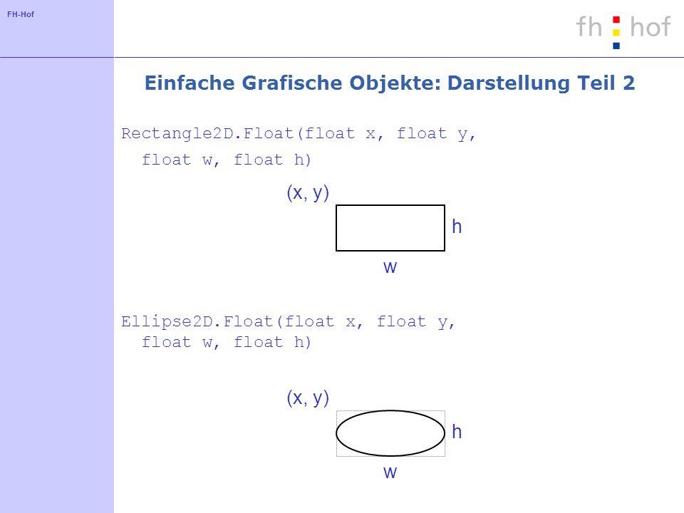 Einfache Grafische Objekte: Darstellung Teil 2