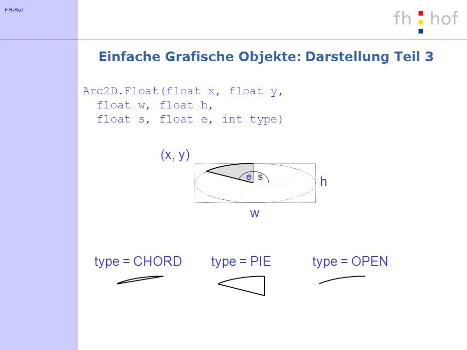 Einfache Grafische Objekte: Darstellung Teil 3
