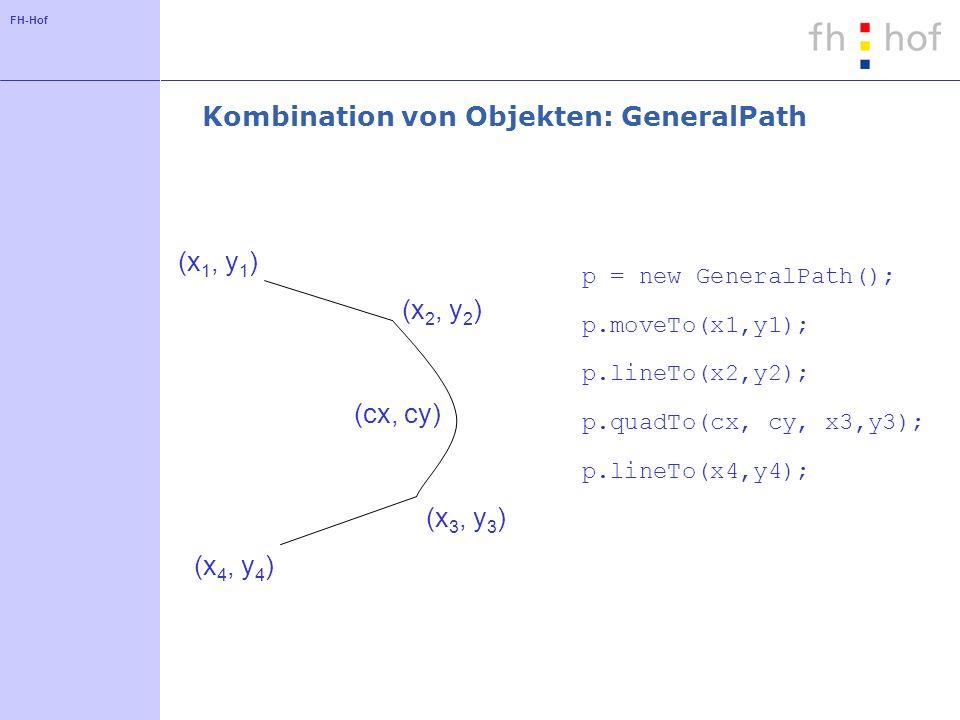Kombination von Objekten: GeneralPath