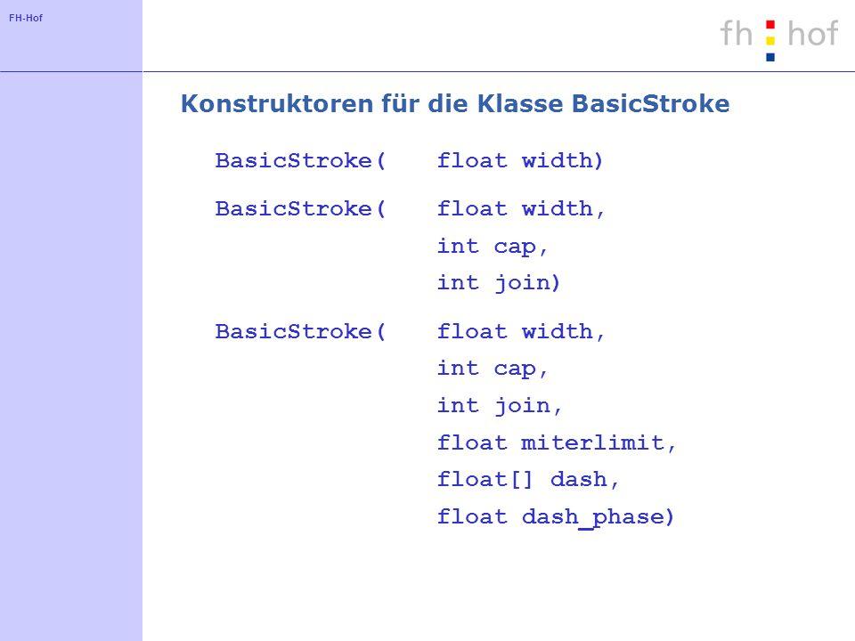 Konstruktoren für die Klasse BasicStroke