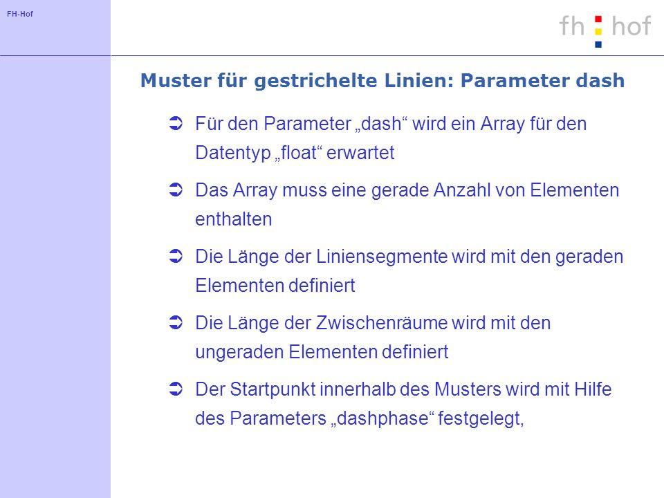 Muster für gestrichelte Linien: Parameter dash