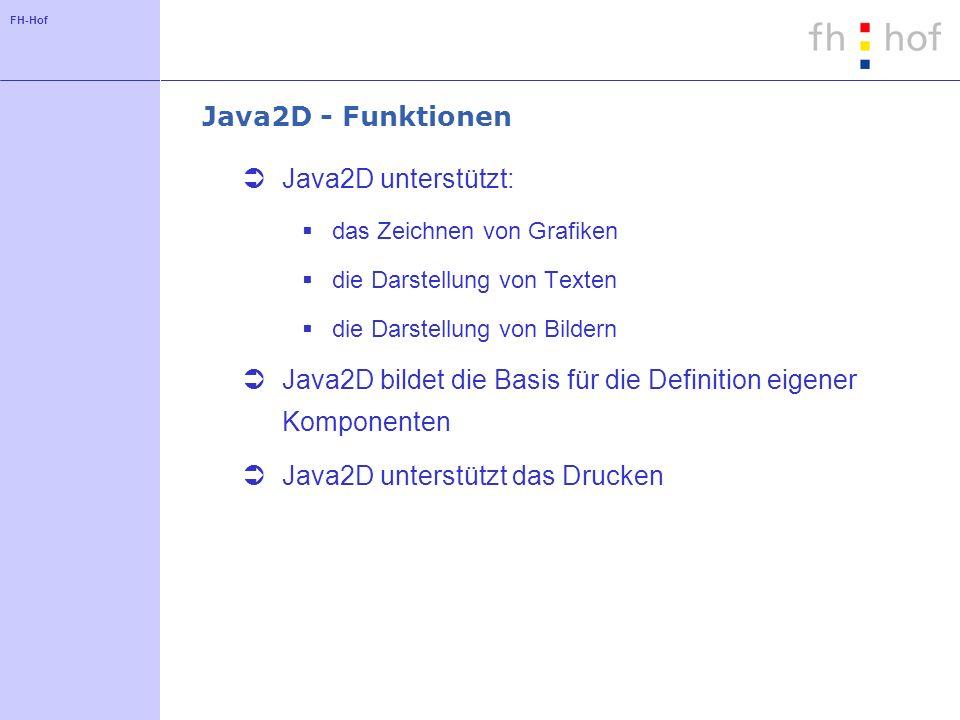 Java2D bildet die Basis für die Definition eigener Komponenten
