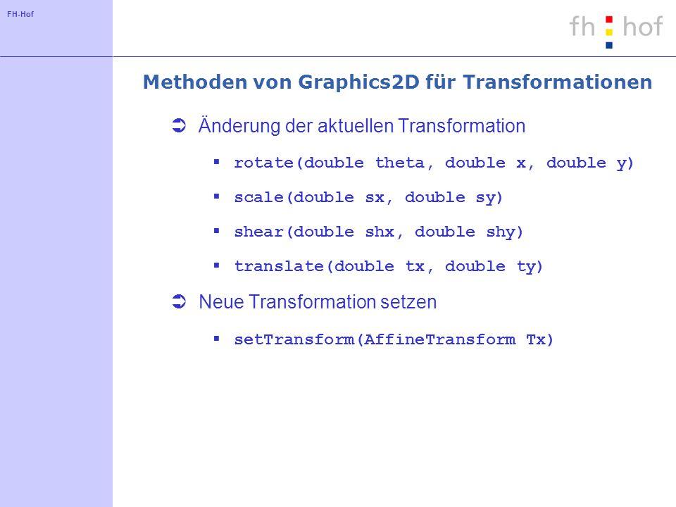 Methoden von Graphics2D für Transformationen