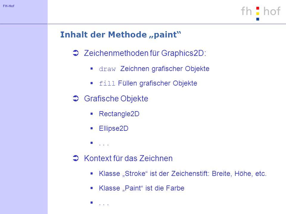 """Inhalt der Methode """"paint"""